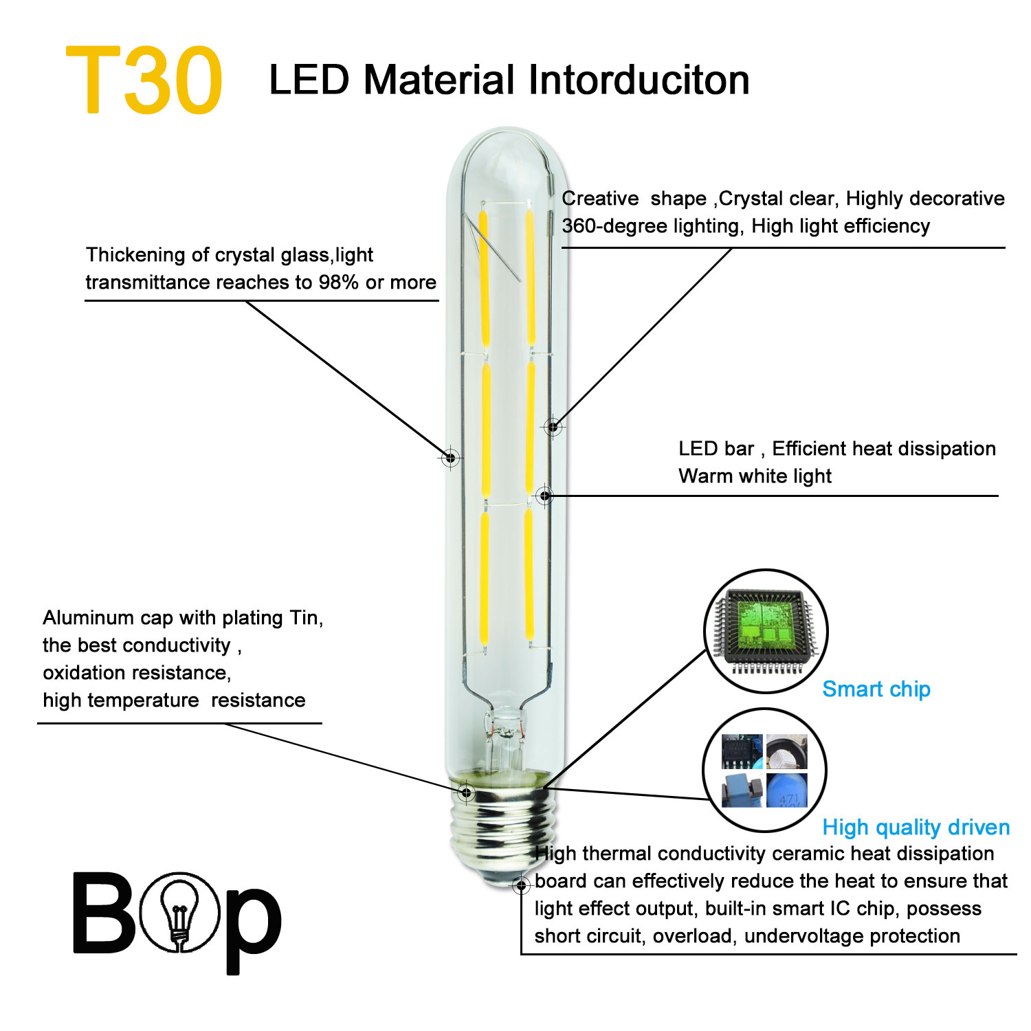 4pcs Bop T30 6w E27 220v Led Edison Long Tube Bulb Light Glass Ball Diagram Further Circuit On Fluorescent E26 110v Wall Lamp Archaize Equivalent Incandescent 60w In Bulbs Tubes From