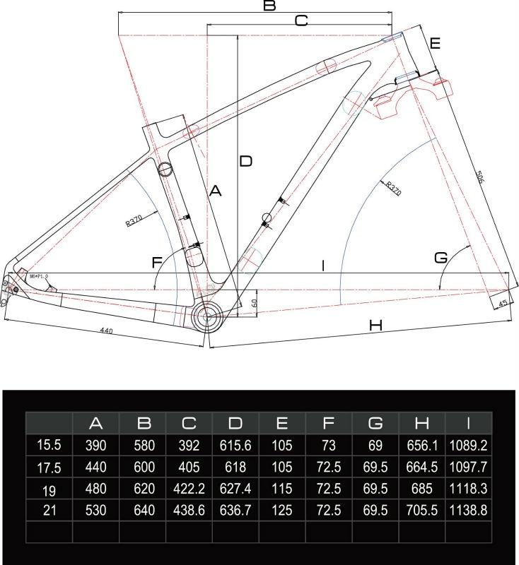 FM218 geometry
