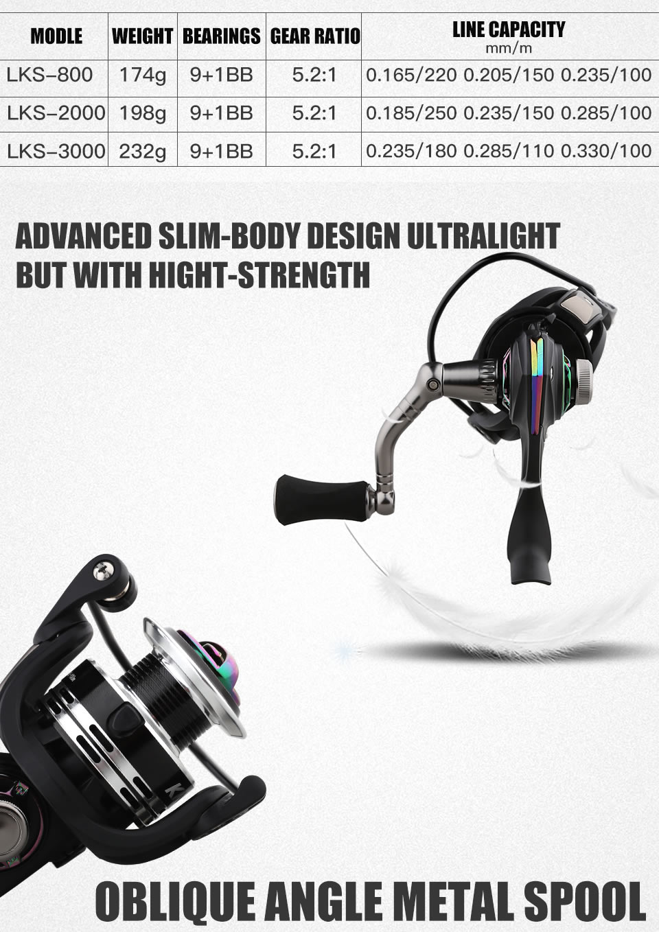 Kingdom KING II Spinning Rod Combo Baitcasting Spincasting Fishing Rods Reel set 2pc Top Section and 2pc Power Fishing Tackle (18)