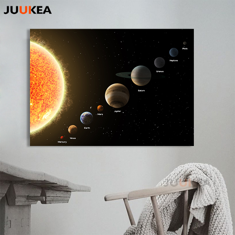 modern astronomy You searched for: modern astronomy etsy is the home to thousands of handmade, vintage, and one-of-a-kind products and gifts related to your search no matter what you're looking for or where you are.