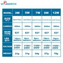 VisWorth High Brightness E27 A60 LED Bulb Lamps AC 110V-240V Light Bulb Real Power 3W 5W 7W 9W 12W Lampada SMD2835 SpotLighting