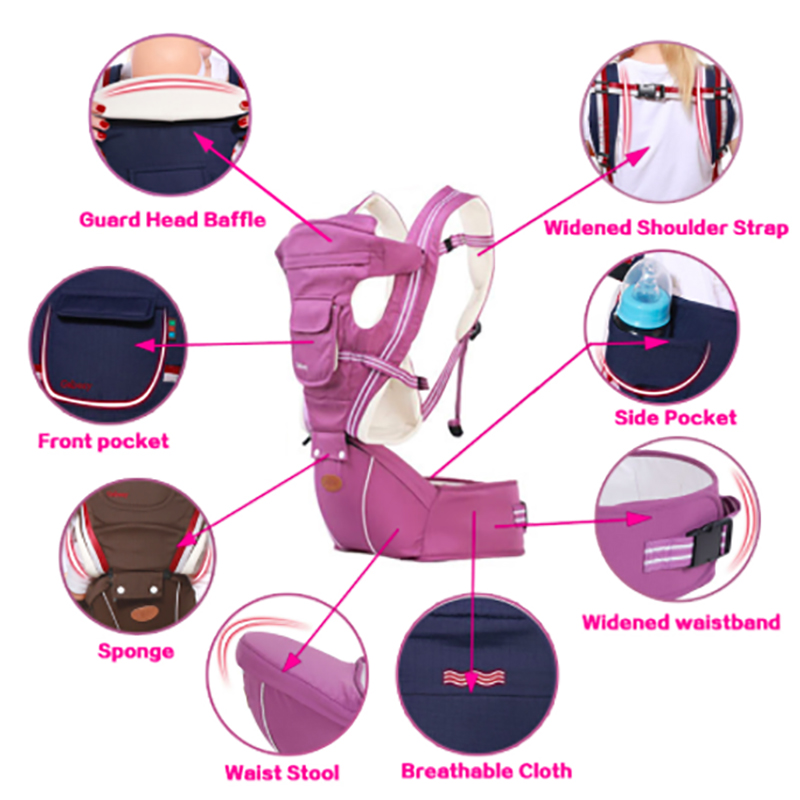 Image 2 - Gabesy  Baby Carrier Ergonomic Carrier Backpack  Hipseat for newborn and prevent o type legs sling baby Kangaroos-in Backpacks & Carriers from Mother & Kids