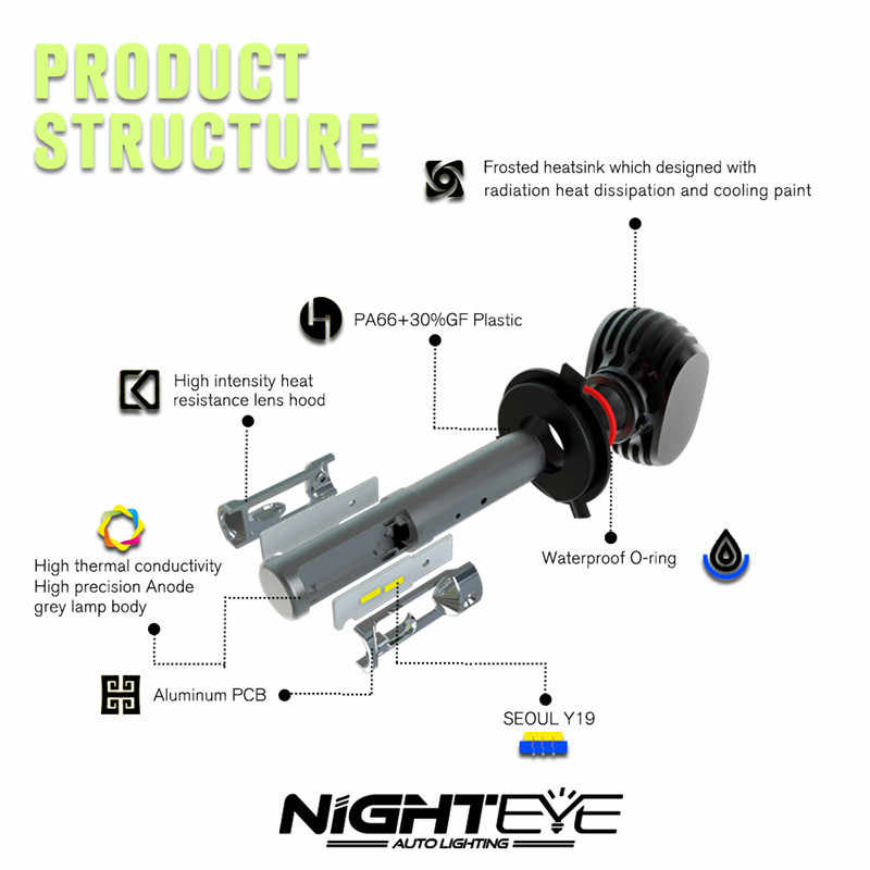 NIGHTEYE 8000LM 50W 9006 Car LED Headlight Kit 6500K White Replace Auto Bulbs Automobiles Headlamp Front Light FOR CSP LED CHIPS