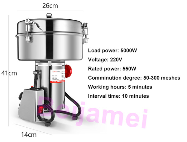 grain grinder size
