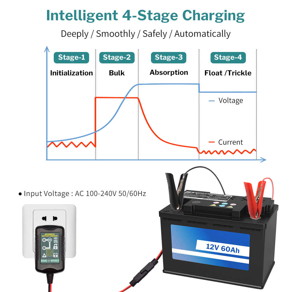 small resolution of  deelife car battery charger 12v intelligent motorcycle full automatic desulfator maintainer 6v 12 v agm gel