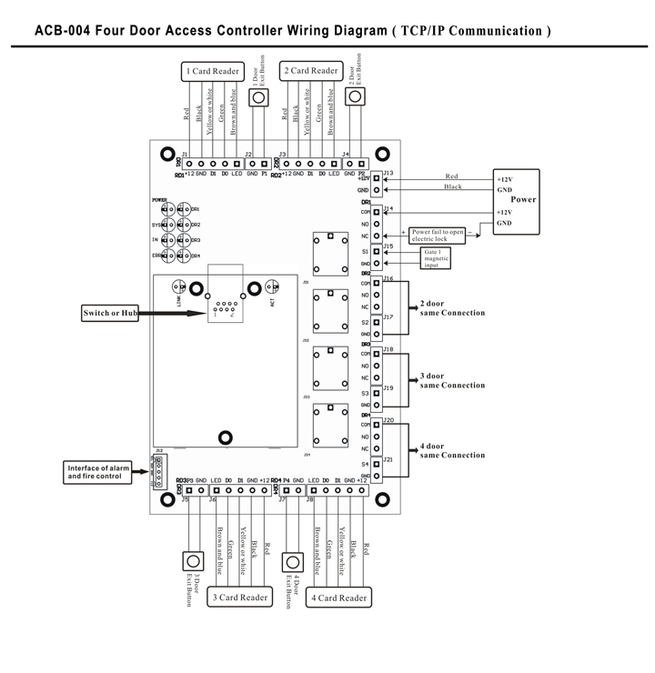 Network 4G Access Control Board-in Access Control Kits from Security ...