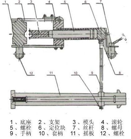 ручной трубогиб руководство РГС-25