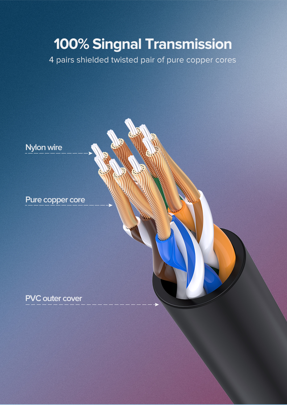 10Gbps Cat6 Ethernet Cable High-Speed Computer connected router Ultra thin & Slim 32AWG Cable