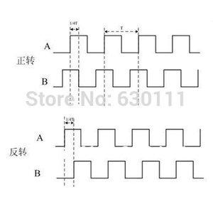 Image 2 - משלוח חינם סיבובי מצטבר מקודד 600 קווים