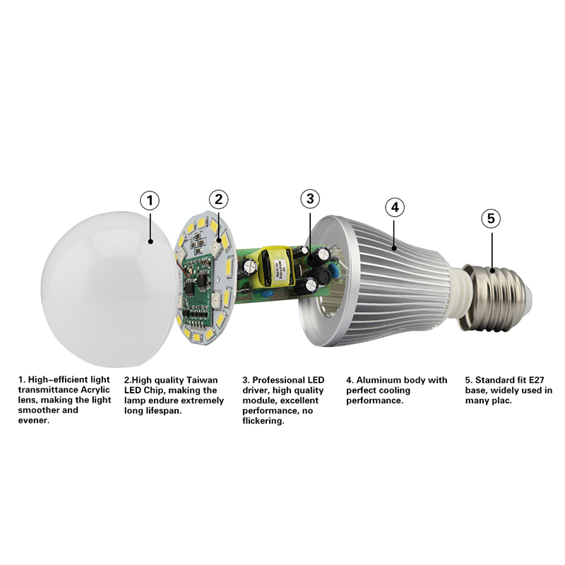 Lâmpadas Led e Tubos fio wi-fi Feature : Wifi Led Rgbw Bulb