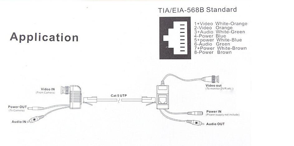 hot utp cctv bnc video balun power passive balun rj45poe power video audio  3 in 1 transceivers cctv spare parts free shipping
