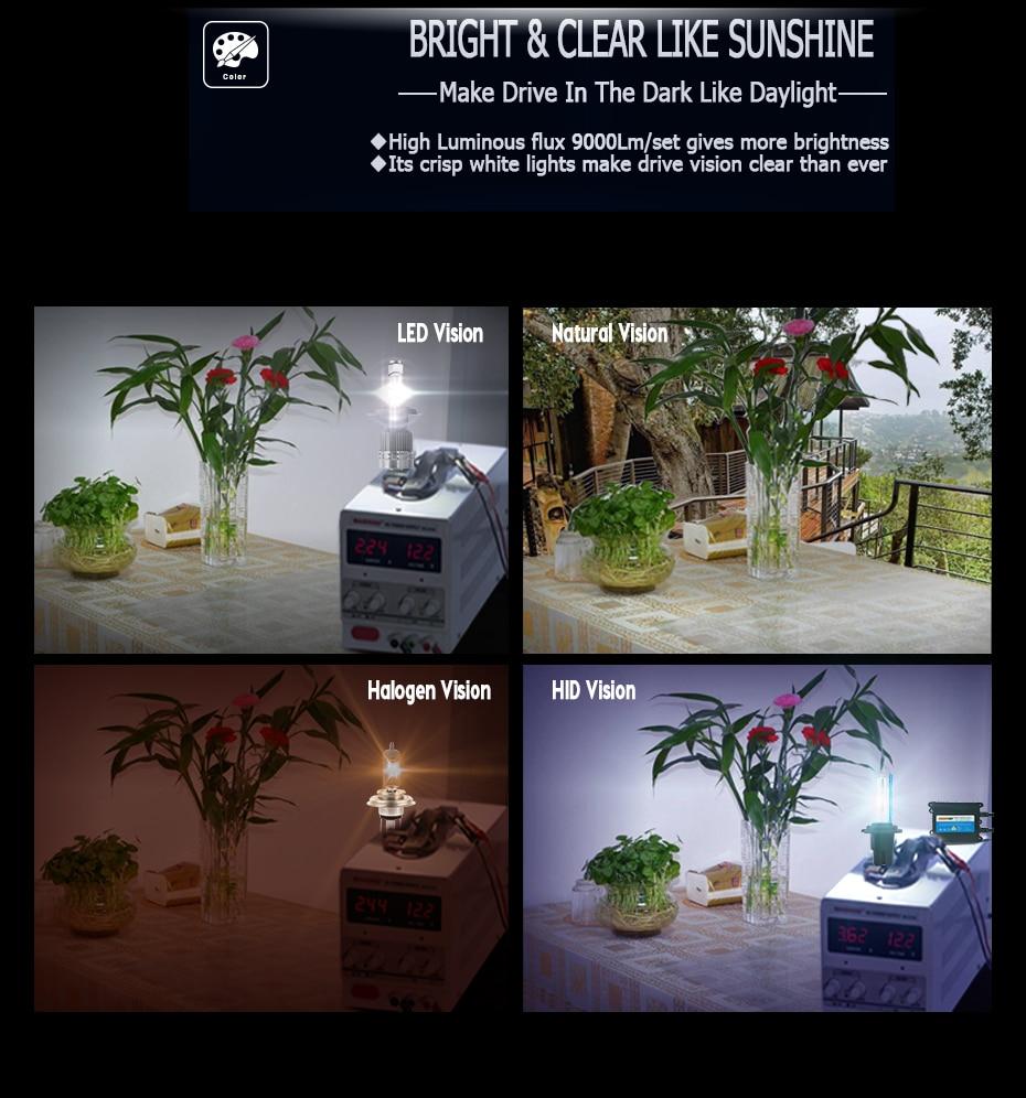 CNSUNNYLIGHT LED H4 H7 H11 H8 H1 H3 9005 9006 HB4 Car Headlight Bulbs Adjustable Beam 60W 9000LM each Pair 6000K Auto Light 12v 24v (13)