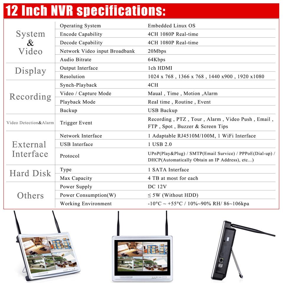 NVR1080P
