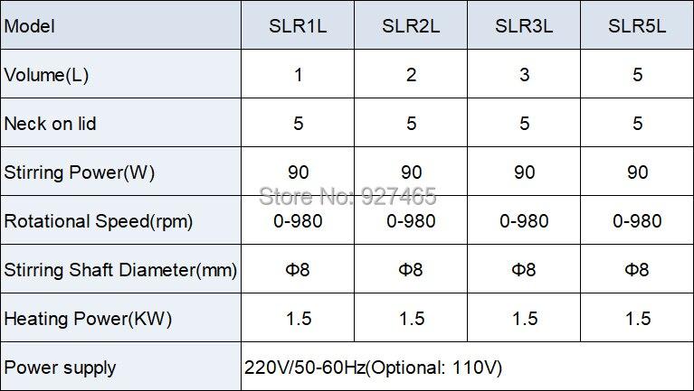 SLR1-5L