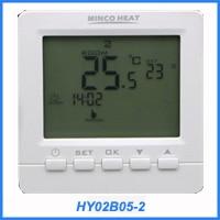 HY02b05-2