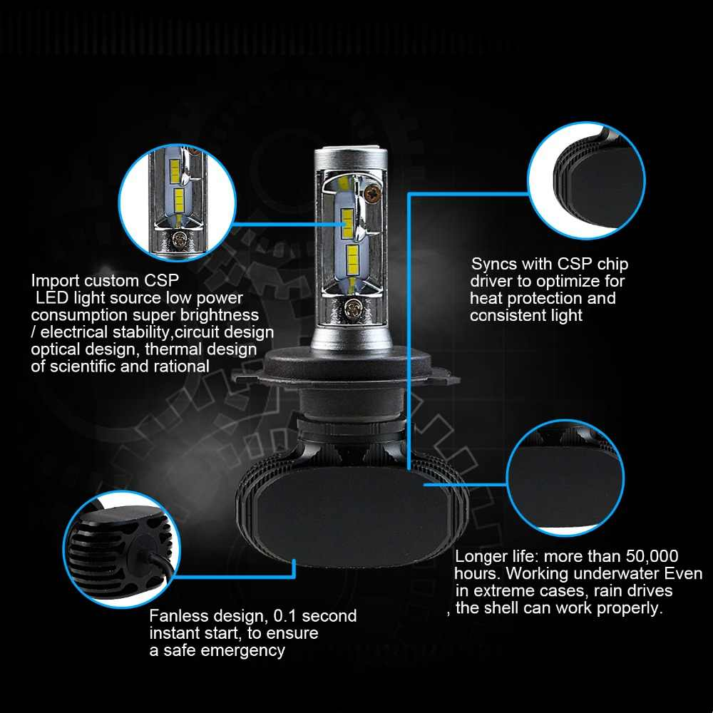 AOTOMONARCH Car Headlight H7 LED H4 H1 H3 H8 H9 H11 9005 9006 Automobile Bulb Lamp CSP Chip Universal Lights 50W 8000lm FE