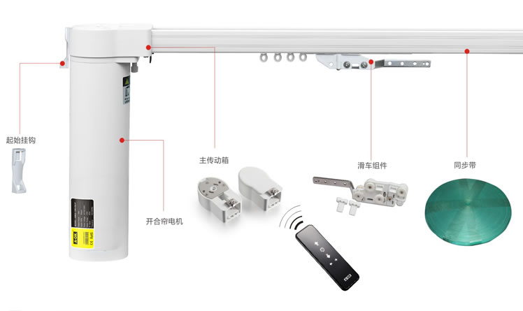 Motor 220 volts smart retractable curtain electric curtain for Smart motor control center