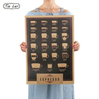 TIE LER Italy Coffee Espresso Matching Diagram Paper Poster For Kitchen-Free Shipping For Kitchen