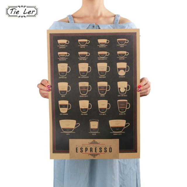 TIE LER Italy Coffee Espresso Matching Diagram Paper Poster Picture Cafe Kitchen Decor 51x35.5cm