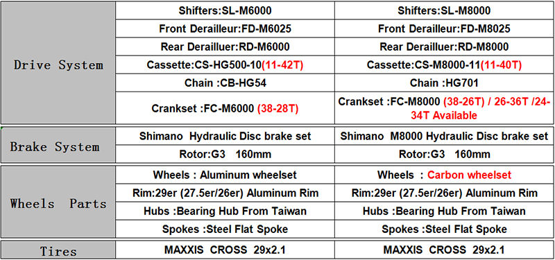 HTB1G59hajDuK1Rjy1zjq6zraFXat - CATAZER Carbon Mountain Bike 29 Wheelset Suspension Frame 20/30 Speeds Profession Disc Brake MTB Bicycle With SHIMAN0 M8000