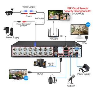 Image 3 - Techage XMeye 16CH H.264 1080P HDMI AHD CCTV DVR NVR HVR 1080N 2MP Home Security Digital Video Recorder for Analog AHD ip Camera