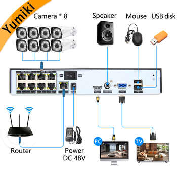 H.265 4ch*5MP/8ch*4MP PoE Network Video Recorder Surveillance PoE NVR 4/8Channel For HD 1080P IP Camera PoE 802.3af ONVIF