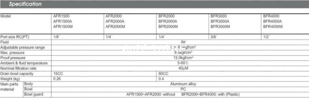 2018 Airtac Type 12 Bspp Air Filter Regulator For Air Compressors