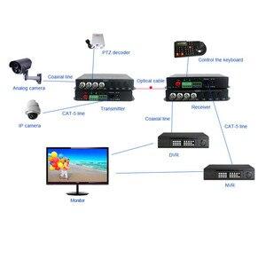 Image 5 - 4 ch וידאו עם RS485/RJ45 Ethernet משדר ומקלט 4 ערוץ סיב אופטי media converter FC 20 KM