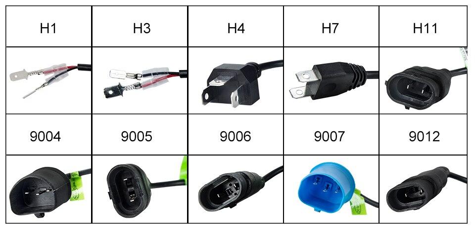 Foxcncar LED ampoule Feu de brouillard H7 H1 H11 9005 9006 fog light auto lamp 4300K COB Chip faro moto Fendinebbia hb3 hb4 12V  (11)