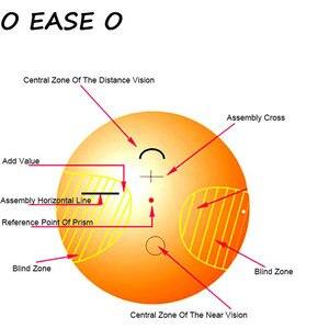 Image 5 - 1.61 Freeform Multi Focal Progressive Lens mężczyźni kobiety z soczewką cięcie i montaż ramy prawidłowe ostrość wzroku