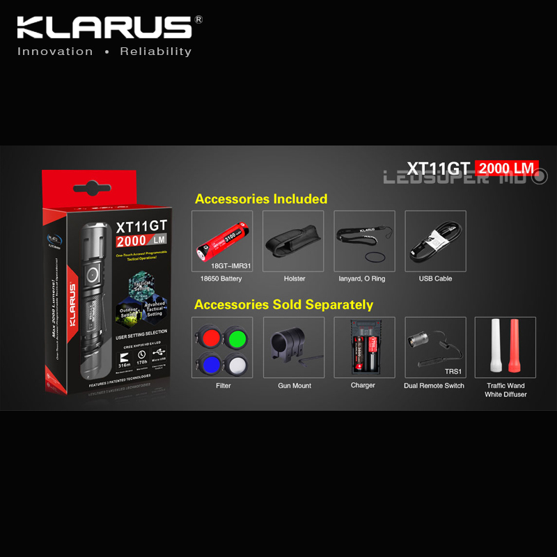 Купить с кэшбэком Hot New Product KLARUS XT11GT 2000 Lumens CREE XHP35 HD E4 LED Programmable Tactical Flashlight USB Charging with 18650 Battery