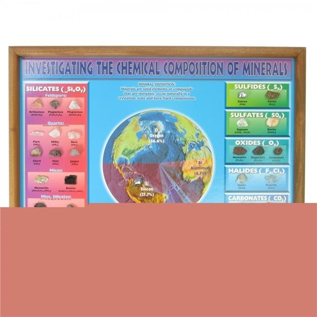 American Educational Products 2561 Investigating the Chemical Composition of Minerals Chart aquasanita 2561 сахара