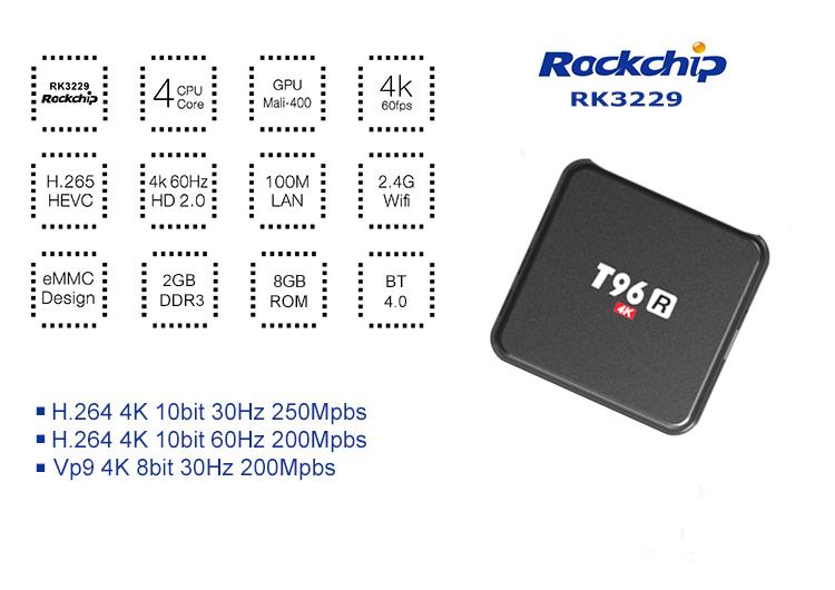 T96R-RK3229-1