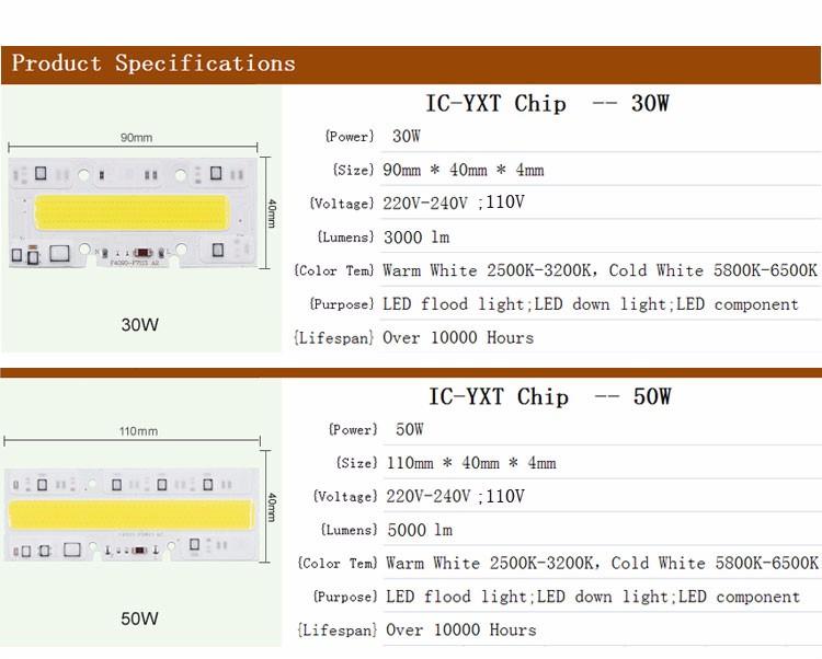 IC-YXT-Chip-p1-05-01