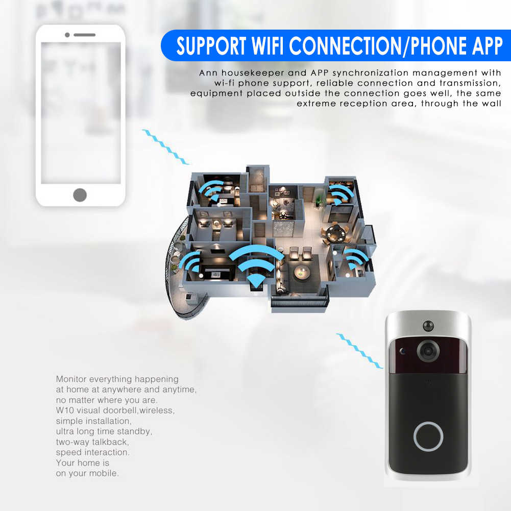 WiFi חזותי טבעת פעמון חכם, חכם בית אלחוטי מצלמה וידאו דלת פעמון, טלפון אינטרקום Homekit אבטחת אוטומציה מודול