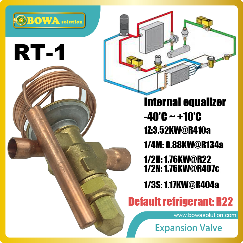 RT-1 TEV ensure the rate of gas flow into the evaporator exactly matches the rate of evaporation of liquid gas in the evaporator