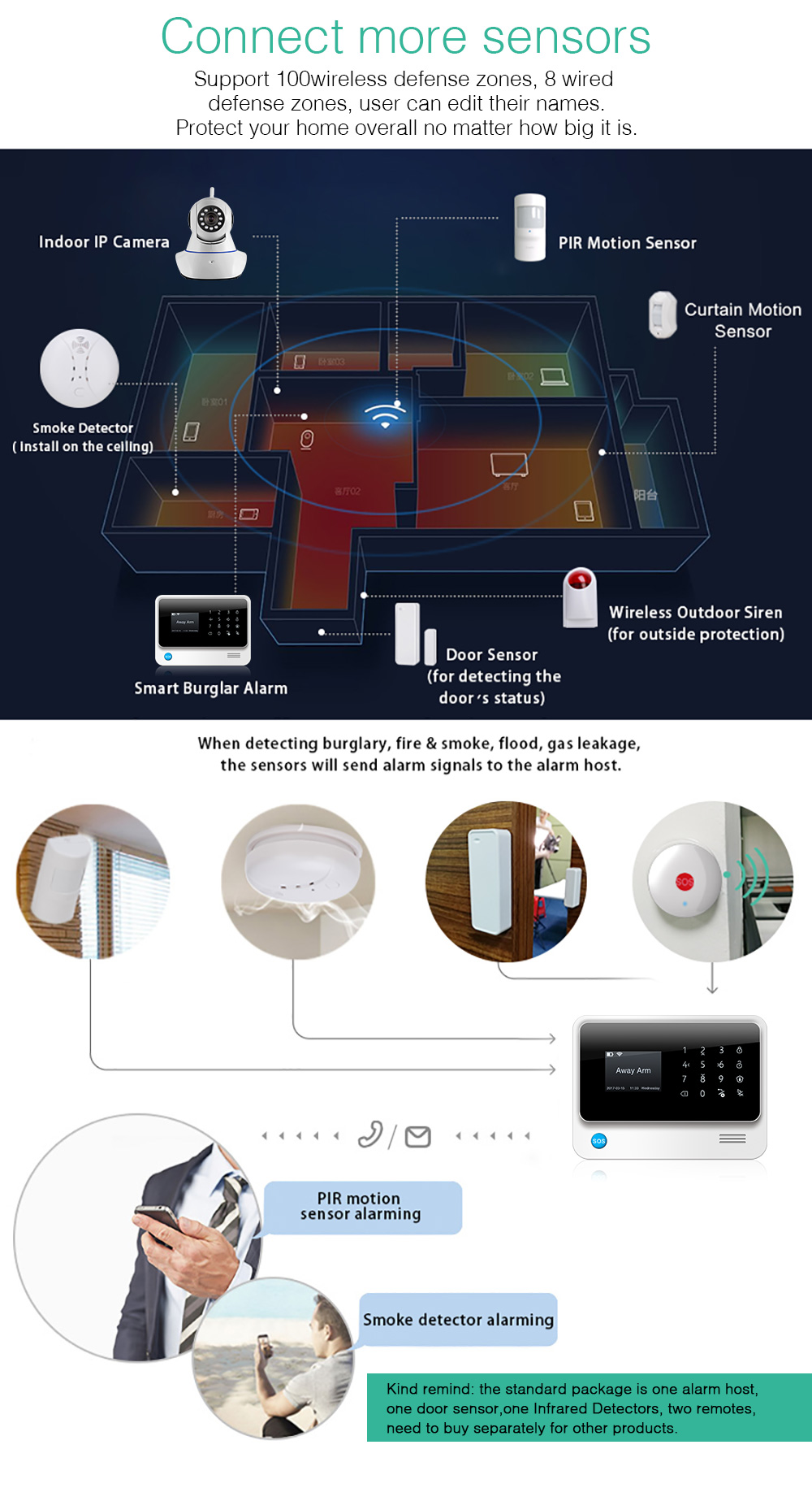 Towode G90B GSM WIFI Remote Control Smart Home Security with Workable with RFID Wireless Keypad 16