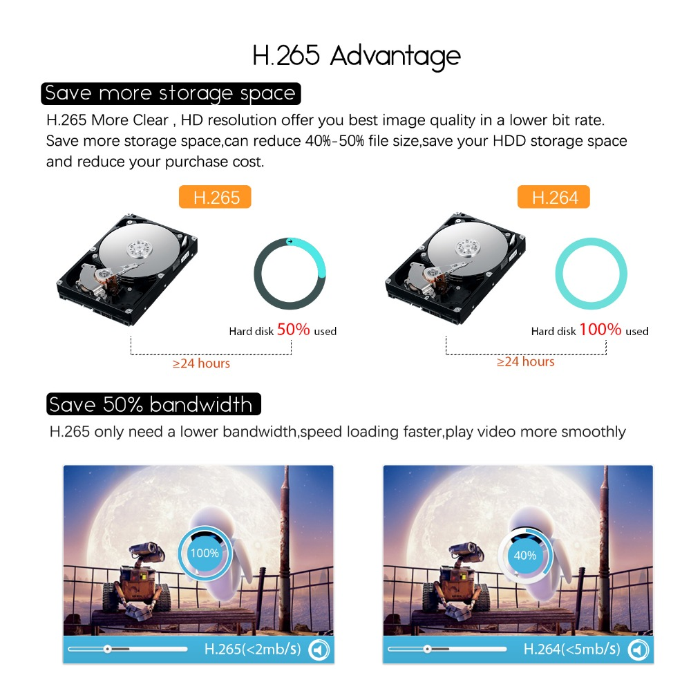 US $22 99  Eyessys H 265 1080P IP 36IR 5MP/3MP/2MP/1MP CCTV Camera ONVIF  BLUE IRIS RTSP NVR Home POE Security Camera BABY Monitor free ship-in