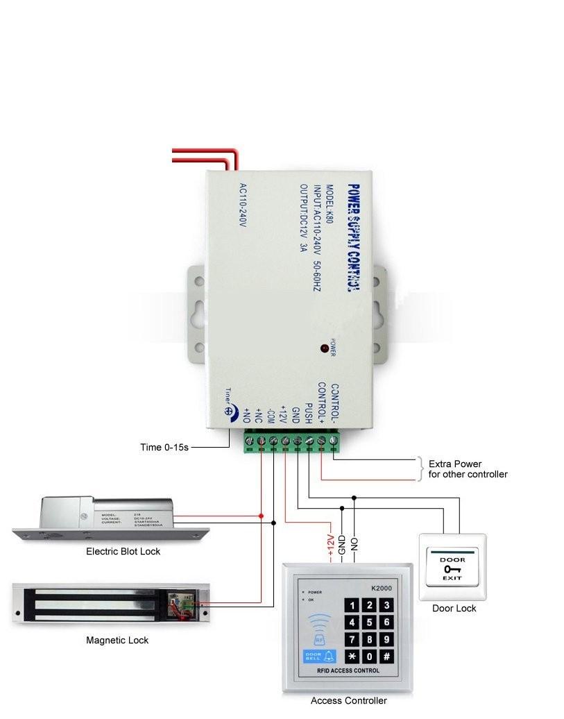 ID CARD 001A &S01440000126 (4)