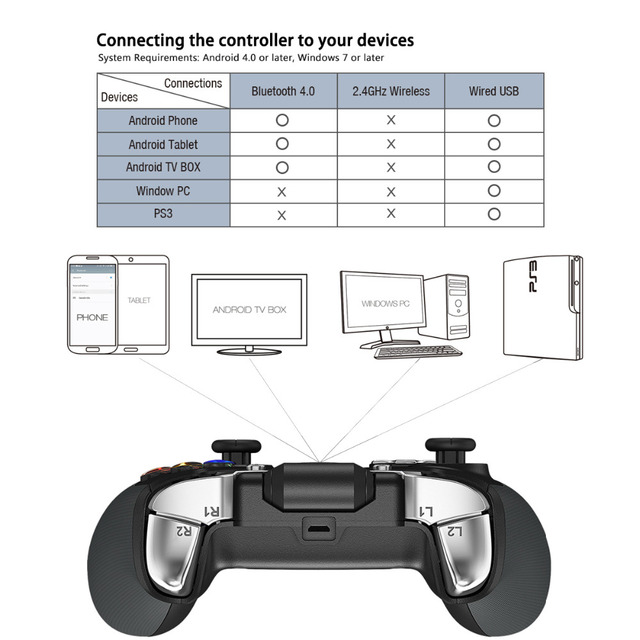 GameSir G4 Top Gamepad Bluetooth Game Controller Wireless 4.0 USB wired Joystick For Mobile Phone Android Samsung 4