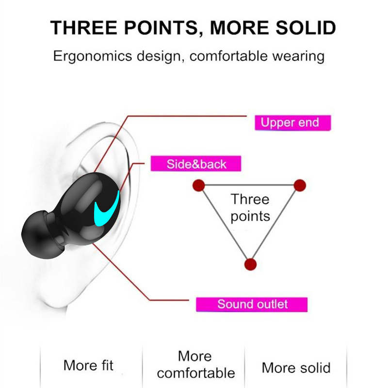 M&J TWS 5.0 Bluetooth headphone 3D stereo wireless earphone with mic IPX5 Waterproof Headset and power bank charging box 8