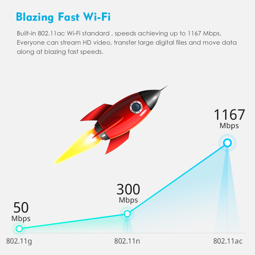 Wavlink 1200Mbps wifi répéteur Extender/amplificateur/routeur/Point d'accès Gigabit sans fil double bande 2.4G/5G externe 5dBi antennes - 3