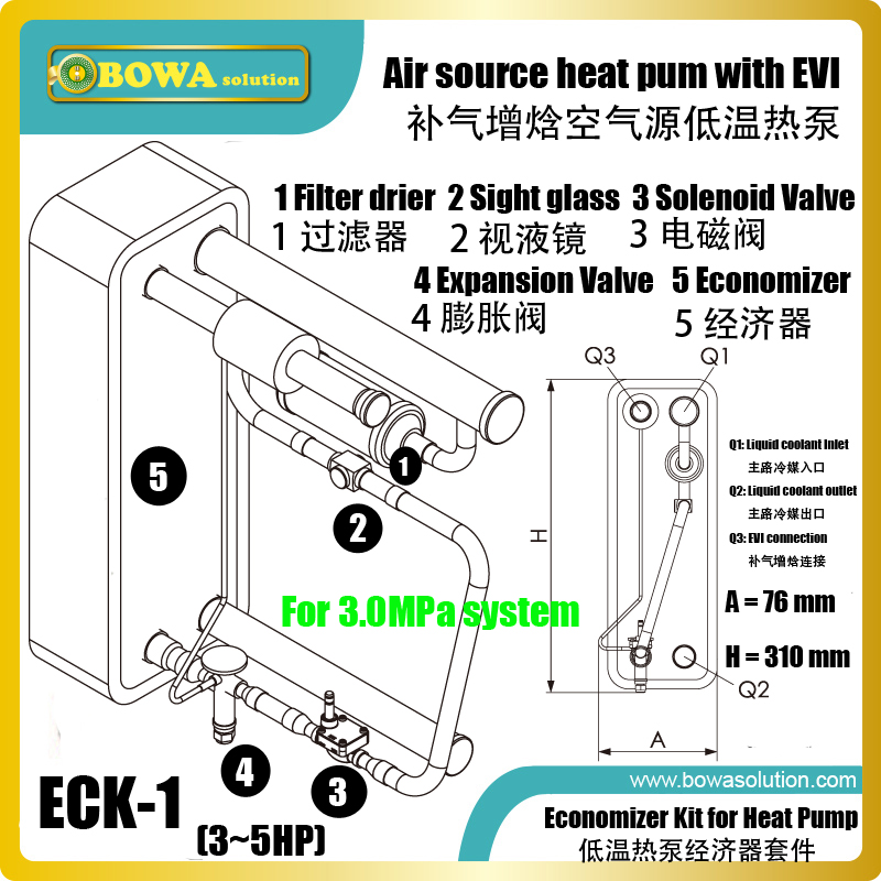 3~5HP air source Heat pump ECO kits (not including pipelines) include filter drier, sight glass, solenoid valve, TEV and PHE rtb 9 50 6kw r410a bi flow tev is installed in heat pump air conditioner reduce tev and check valve to reduce leakage risks