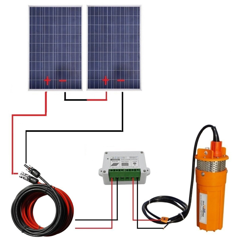 200w Solar Panel Wire Size Wiring With 24v Deep Well Water Pump 15a