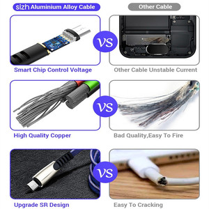 Image 5 - USB Type C Fast Charging usb c Cable For Samsung S9 S8 Note 9 Huawei P20 Type c data Cord Phone Charger For Xiaomi pocophone F1