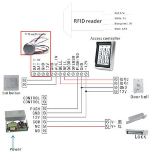 Image 2 - 125 KHZ/13.56 MHZ access control card mini rfid nfc reader/ EM ID rfid card readers+with 3 fobs free