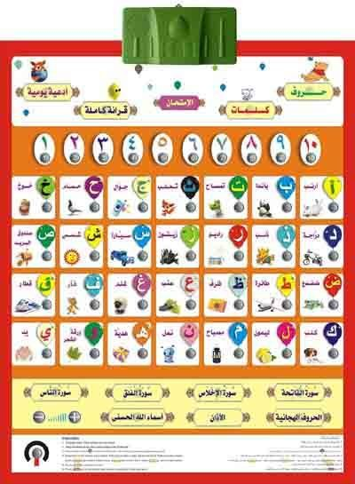 Arabic Alphabet Chart:Customized for muslim children by 3