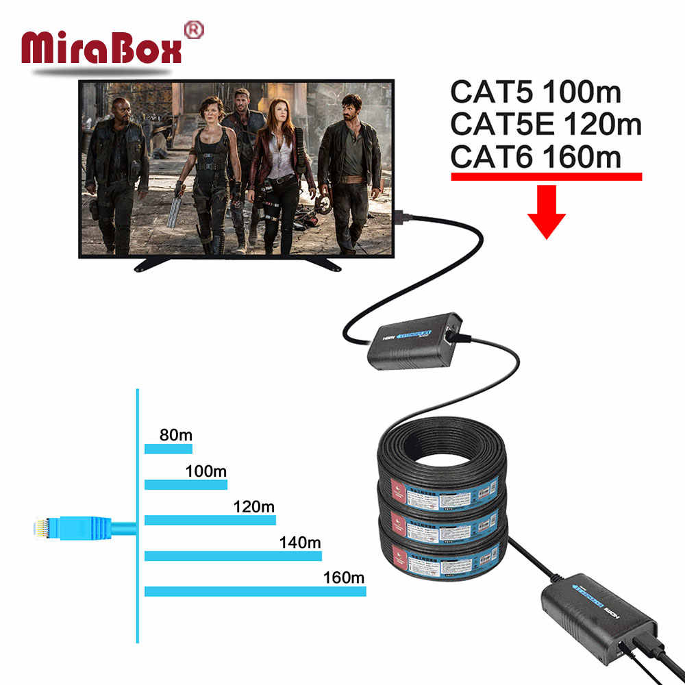 Mirabox extensor hdmi sobre tcp ip, extensor de 80m/100m/120m receptor transmissor hdmi/cat6 para utp rj45