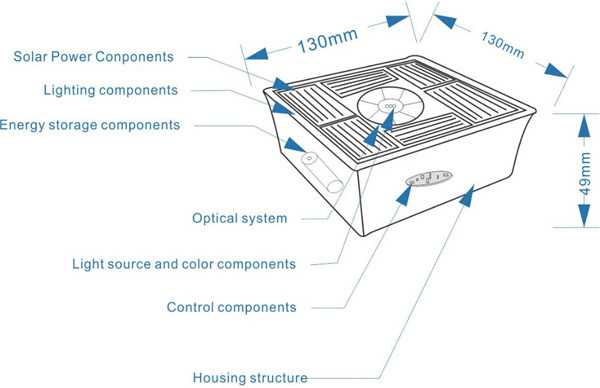 Solar Power 3 LED Light Buried Lamp (7)
