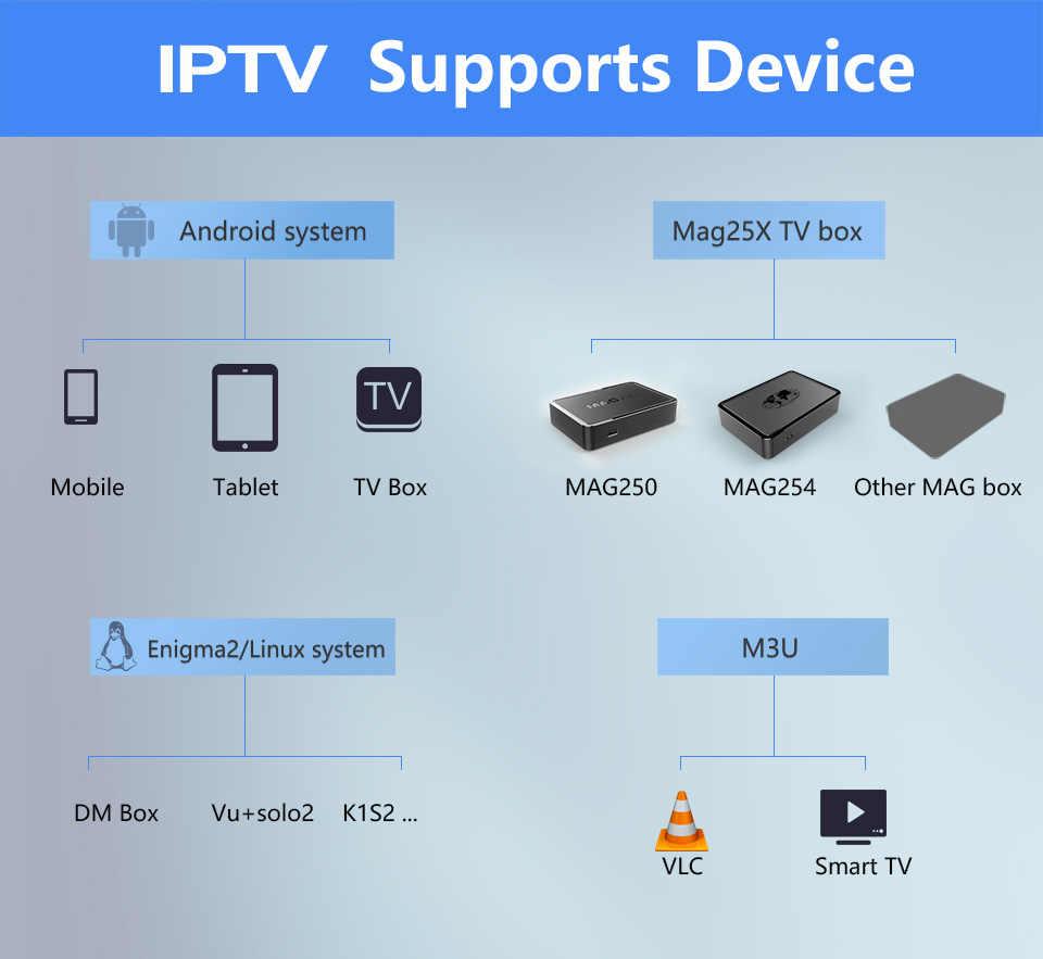 IPTV Brasil Latino Kontrol Suara HD Android TV Box untuk Chile Ekuador Kolombia Peru Uruguay Paraguay Argentina Smart TV M3U kode